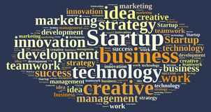 Word cloud with the word Startup. Royalty Free Stock Photography