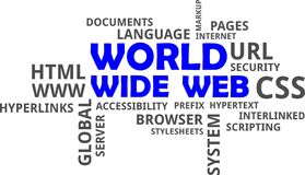 Word cloud - world wide web Royalty Free Stock Photography