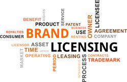 Word clouod - brand licensing. A word cloud of brand licensing related items Stock Photo