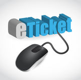 The word e-ticket connected to a computer mouse Royalty Free Stock Photos