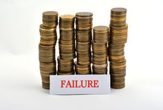 Word failure with coins isolated on white. Background stock photography