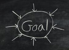 The word Goal on a blackboard Royalty Free Stock Photos