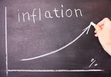 Word and graph of rising inflation written chalk. On a blackboard royalty free stock photography