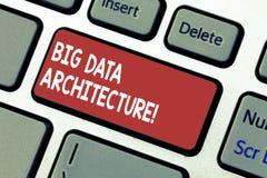 Word het schrijven de Architectuur van tekstbig data Bedrijfsconcept voor ontworpen om de analyse van te groot gegevenstoetsenbor royalty-vrije stock fotografie