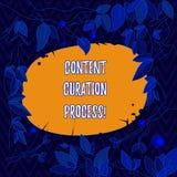 Word het schrijven het Proces van Curation van de tekstinhoud Bedrijfsconcept voor het Verzamelen van informatie relevant voor de stock afbeeldingen