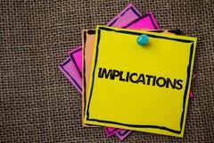 Word het schrijven tekstimplicaties Bedrijfsconcept voor Conclusiestaat van het zijn geïmpliceerde de Wenkdocumenten van de Sugge royalty-vrije stock afbeeldingen