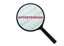 Word Hypertension and magnifier Stock Photos