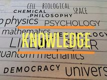 The word knowledge on collection of words background. Word knowledge collection words background science royalty free stock images