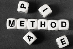 Word method on toy cubes. Word method on white toy cubes Royalty Free Stock Image
