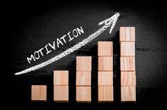 Word Motivation on ascending arrow above bar graph Royalty Free Stock Image