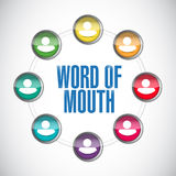 Word of mouth people network illustration Stock Image