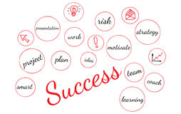 Word success red color on a white background. Isolated success text with other busines words Stock Images