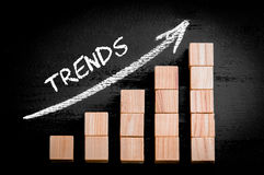 Word Trends on ascending arrow above bar graph Stock Photos