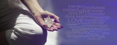 Word van de Mindfulnessmeditatie Wolkenbanner stock foto