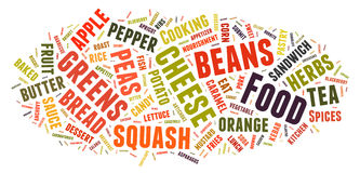 Word Wolk die woorden tonen die voedsel behandelen Royalty-vrije Stock Fotografie