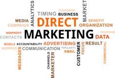 Word wolk - direct-marketing royalty-vrije illustratie