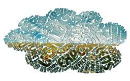 Word Wolkenfotografie royalty-vrije stock afbeeldingen