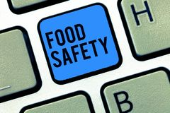 Word writing text Food Safety. Business concept for Conditions and practices that preserve the quality of food stock photos