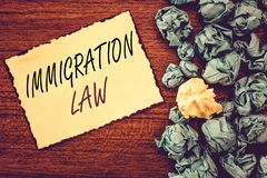 Word writing text Immigration Law. Business concept for Emigration of a citizen shall be lawful in making of travel.  royalty free stock photo