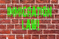 Word writing text Immigration Law. Business concept for National Regulations for immigrants Deportation rules Brick Wall art like. Graffiti motivational call vector illustration