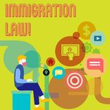 Word writing text Immigration Law. Business concept for National Regulations for immigrants Deportation rules. Word writing text Immigration Law. Business royalty free illustration