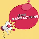 Word writing text Lean Manufacturing. Business concept for Waste Minimization without sacrificing productivity royalty free illustration