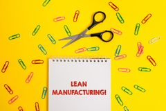 Word writing text Lean Manufacturing. Business concept for Waste Minimization without sacrificing productivity Blank no royalty free stock photo