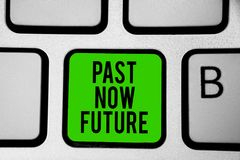 Word writing text Past Now Future. Business concept for Last time Present Following actions Destiny Memories Keyboard green key In. Tention create computer royalty free stock photos