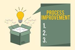 Word writing text Process Improvement. Business concept for Optimization Meet New Quotas Standard of Quality.  stock illustration