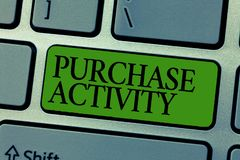 Word writing text Purchase Activity. Business concept for Acquiring goods to achieve the goals of an organization royalty free stock photography
