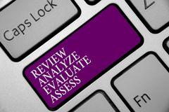Word writing text Review Analyze Evaluate Assess. Business concept for Evaluation of performance feedback process Keyboard purple. Key Intention create computer royalty free stock photos