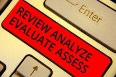 Word writing text Review Analyze Evaluate Assess. Business concept for Evaluation of performance feedback process Keyboard red key. Intention create computer stock photos