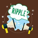 Word writing text Ripple. Business concept for small wave or series of them surface of water caused slight breeze.  vector illustration