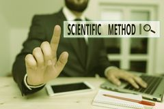 Word writing text Scientific Method. Business concept for method of procedure that has characterized natural science