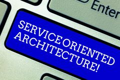 Word writing text Service Oriented Architecture. Business concept for Central interface A way of organizing software. Keyboard key Intention to create computer royalty free stock images