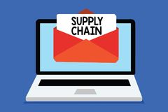 Word writing text Supply Chain. Business concept for System of organization and processes from supplier to consumer Computer recei. Ving email important message Stock Illustration