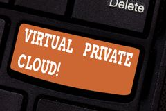 Word writing text Virtual Private Cloud. Business concept for configurable pool of shared computing resources Keyboard royalty free stock photography