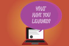 Word writing text What Have You Learnedquestion. Business concept for Tell us your new knowledge experience Certificate Layout on. Laptop Screen and Blank royalty free illustration