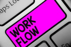 Word writing text Work Flow. Business concept for Continuity of a certain task to and from an office or employer Keyboard purple k. Ey Intention create computer stock photography