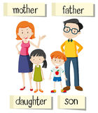 Wordcard for family members. Illustration Royalty Free Stock Photography
