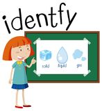 Wordcard for identify with girl and different mass. Illustration royalty free illustration