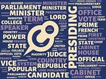 Wordcloud с главный председательствовать слова и связанные словами, абстрактная иллюстрация стоковая фотография rf
