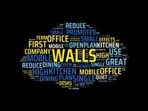 Wordcloud с главными стенами слова и связанными словами, абстрактной иллюстрацией стоковые изображения