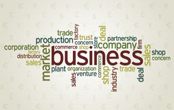 Wordcloud of business. Market and industry words on financial background Stock Images