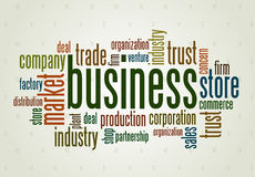 Wordcloud of business Royalty Free Stock Photography