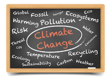 Wordcloud Climate Change Royalty Free Stock Image