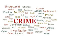 Crime Word Cloud Royalty Free Stock Photo