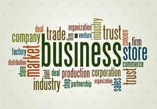 Wordcloud des Geschäfts Lizenzfreie Stockfotografie