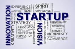 Wordcloud för affär och ekonomi royaltyfri illustrationer