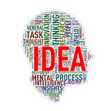 Wordcloud för det mänskliga huvudet märker idé Arkivbild